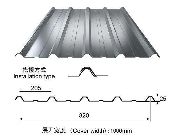 v 820型彩钢压型板_YX25-205-820 - 彩钢板-产品中心 - 铝镁锰屋面板-楼承板-彩钢瓦-C型钢 ...
